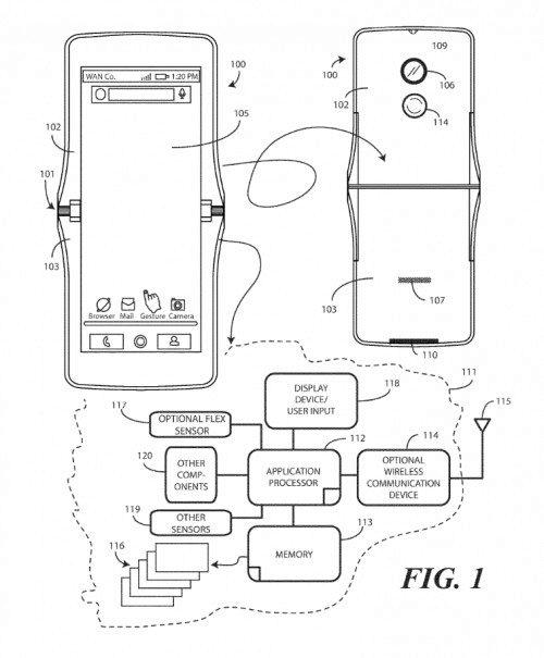 motorola razr patent lenovo ohebny telefon