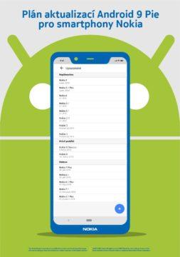 nokia telefony aktualizace android 9 pie