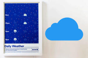 chytry papirovy plakat daily weather