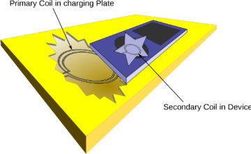 Pincip indukčního nabíjení (zdroj Wikipedia)