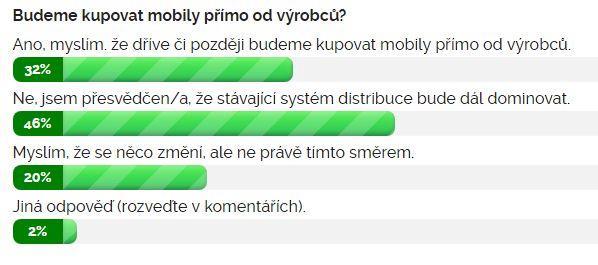 Výsledky ankety Budeme kupovat mobily přímo od výrobců?
