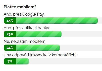 Výsledky ankety Platíte mobilem?