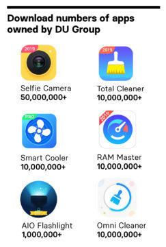 aplikace du global