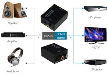 digitálně-analogový převodník zvuku