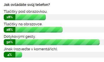 Výsledky ankety Jak ovládáte svůj telefon