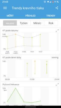 iHealth aplikace grafy