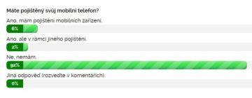 Výsledky ankety Máte pojištěný svůj mobilní telefon?