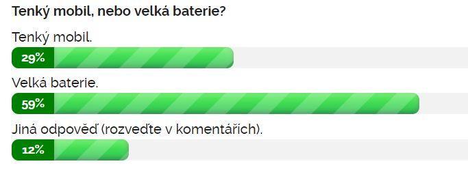 Výsledky ankety Tenký mobil, nebo velká baterie?