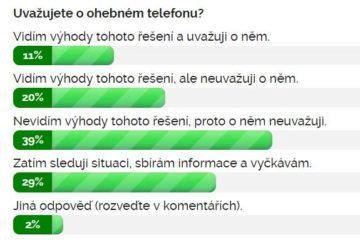 Výsledky ankety: Uvažujete o ohebném telefonu?