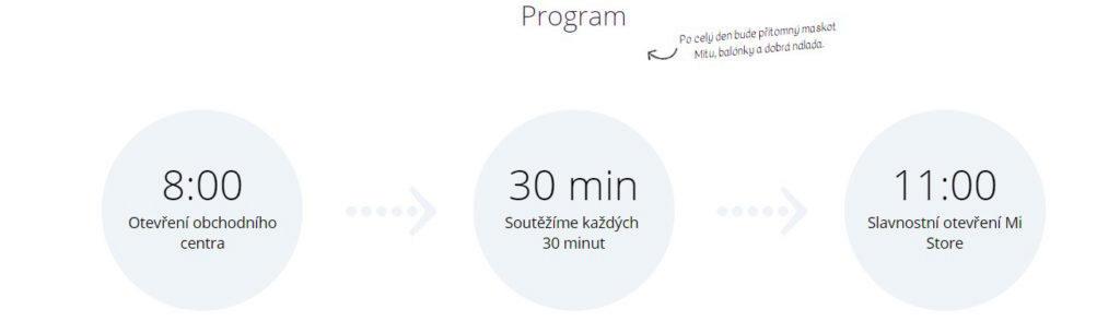 Xiaomi Mi Store Liberec program akce