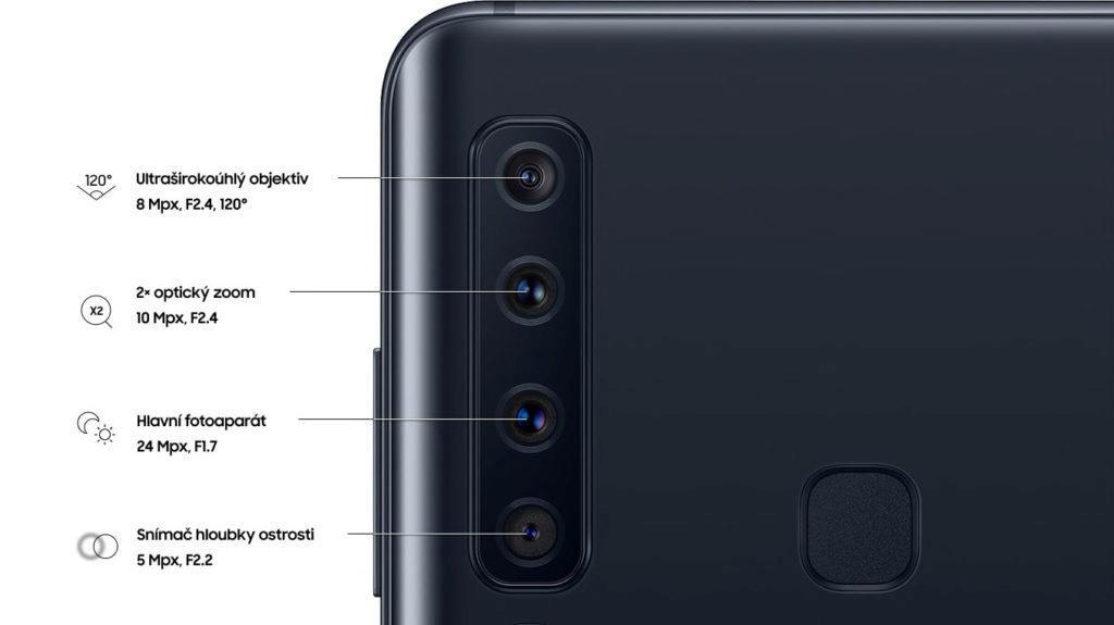 Fotoaparáty v mobilu Samsung A9