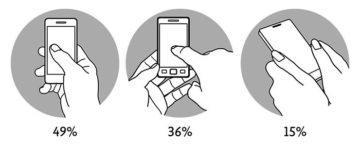 Držení mobilu jednou rukou - úchopy