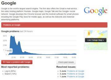 Google výpadek služeb