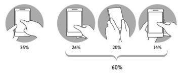 Jak držet velký telefon jednou rukou
