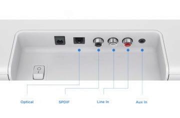 Konektory soundbaru Xiaomi