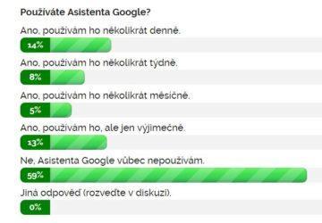 Výsledky ankety: Používáte Asistenta Google?
