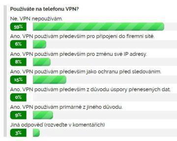 Výsledky ankety Používáte na telefonu VPN?
