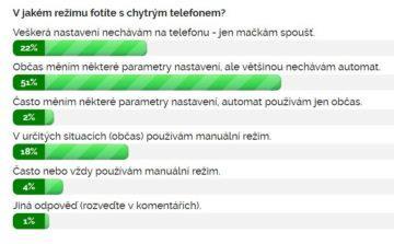 Výsledky ankety V jakém režimu fotíte s chytrým telefonem?