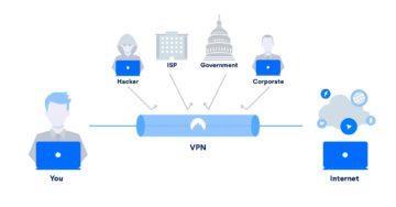 Zásadní výhodou komunikace přes VPN je její šifrování