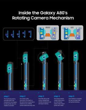 samsung galaxy a80 otočný fotoaparát
