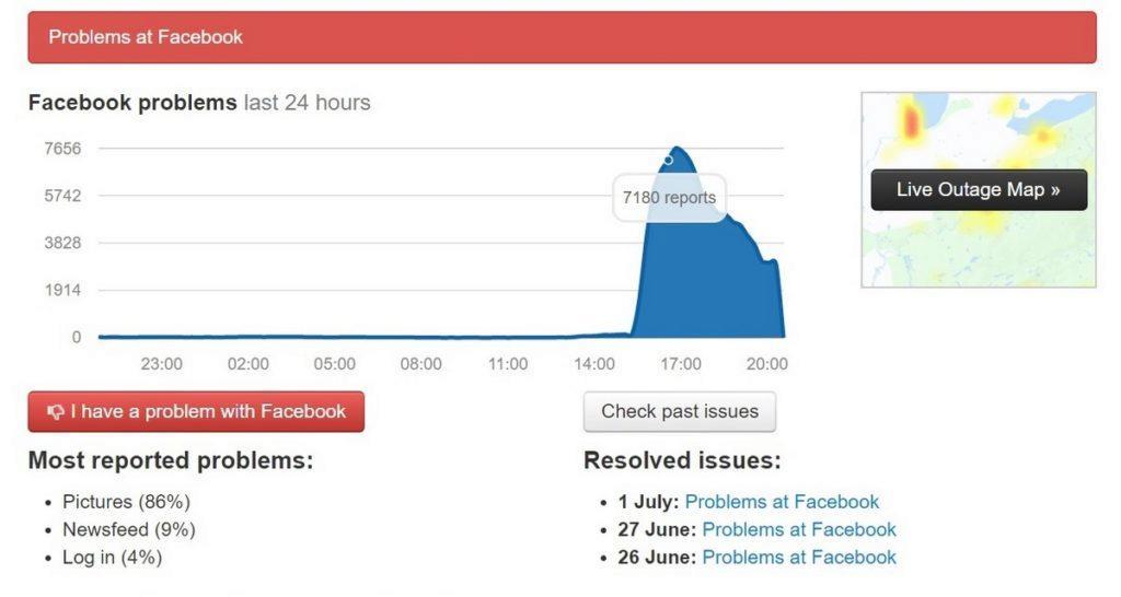 Facebook Down - problémy