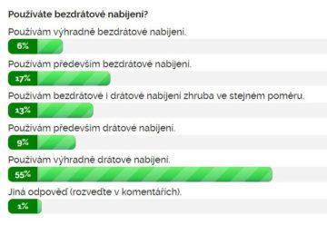 Výsledky ankety Používáte bezdrátové nabíjení?