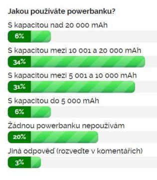 Výsledky ankety Jakou používáte powerbanku?