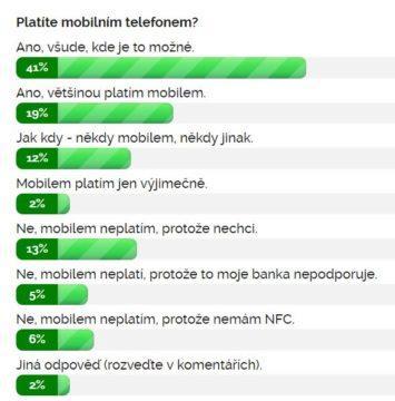 Výsledky ankety Platíte mobilním telefonem?
