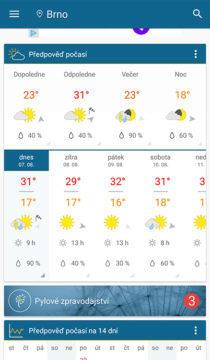 předpověď počasí brno