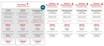 Vodafone tarify s neomezenými daty