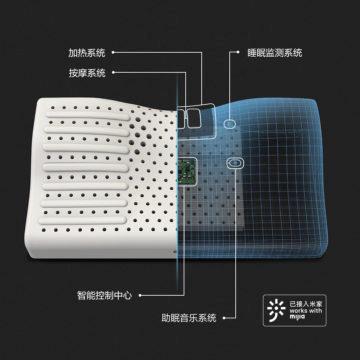 Chytry polstar XIaomi technologie