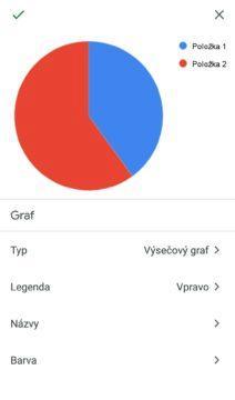 Jak vytvořit graf