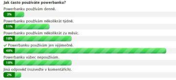 Jak často používáte powerbanku?