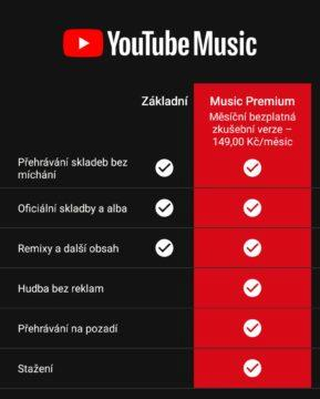 YouTube Music free a premium