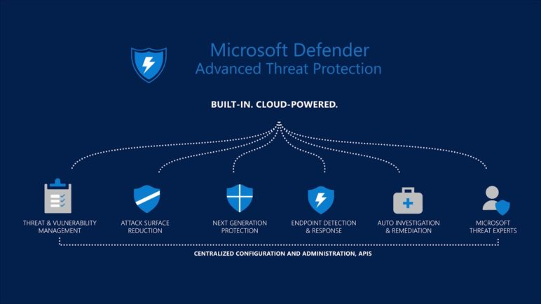Announcing Microsoft Defender ATP for Mac