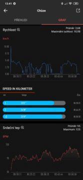 Amazfit záznam cvičení