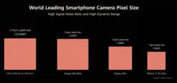 Huawei P40 Pro fotoaparát