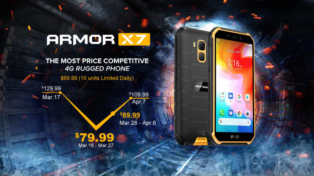 Ulefone Armor X7 ceny