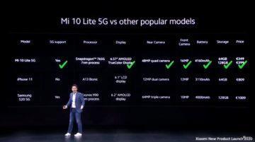 Xiaomi Mi 10 Lite 5G porovnání a ceny