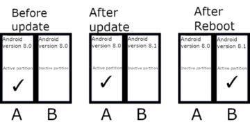 tichý AB update schema