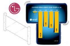 LG displeje koncepty