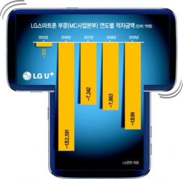 LG vyklapeci displej koncept