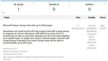 limit chatování Microsoft Teams screen