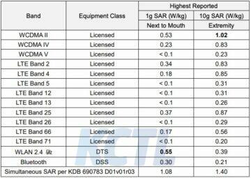 nové Samsung Galaxy Watch 2020 FCC certifikace LTE pasma