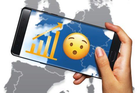 prodejnost Xiaomi mobilů v západní Evropě