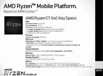 AMD ryzen C7 leak specifikace