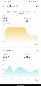 aplikace Huawei Health Zdraví detail sportovniho vykonu 4