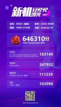 Asus ROG Phone 3 AnTuTu vysledek