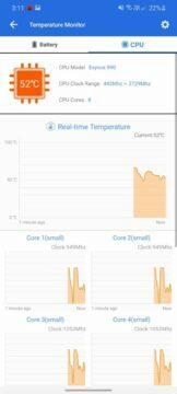 benchmarky pro Android AnTuTu okamžitá data