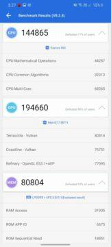 benchmarky pro Android AnTuTu rozbalené výsledky